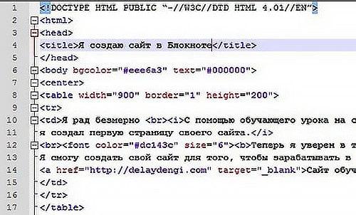 Как создать изображение в html